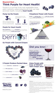 welchs_think_purple_for_heart_health_infographic